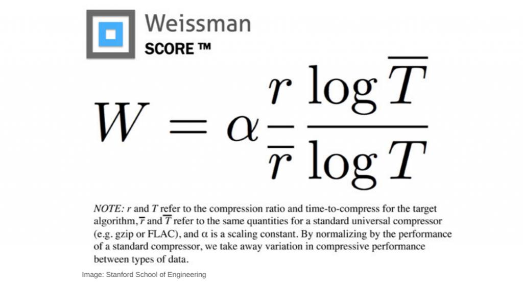 Weissman Score 5.2 Pied Piper