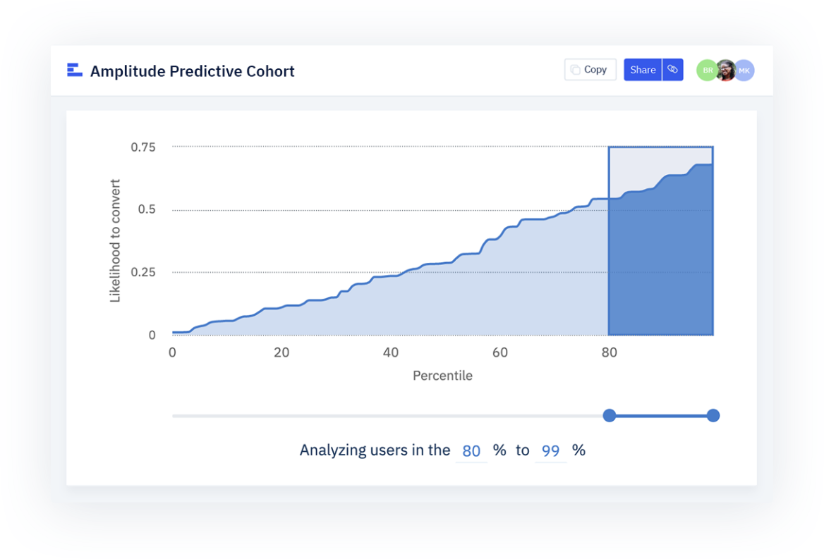 predictive cohorts screenshot - release notes september 2020