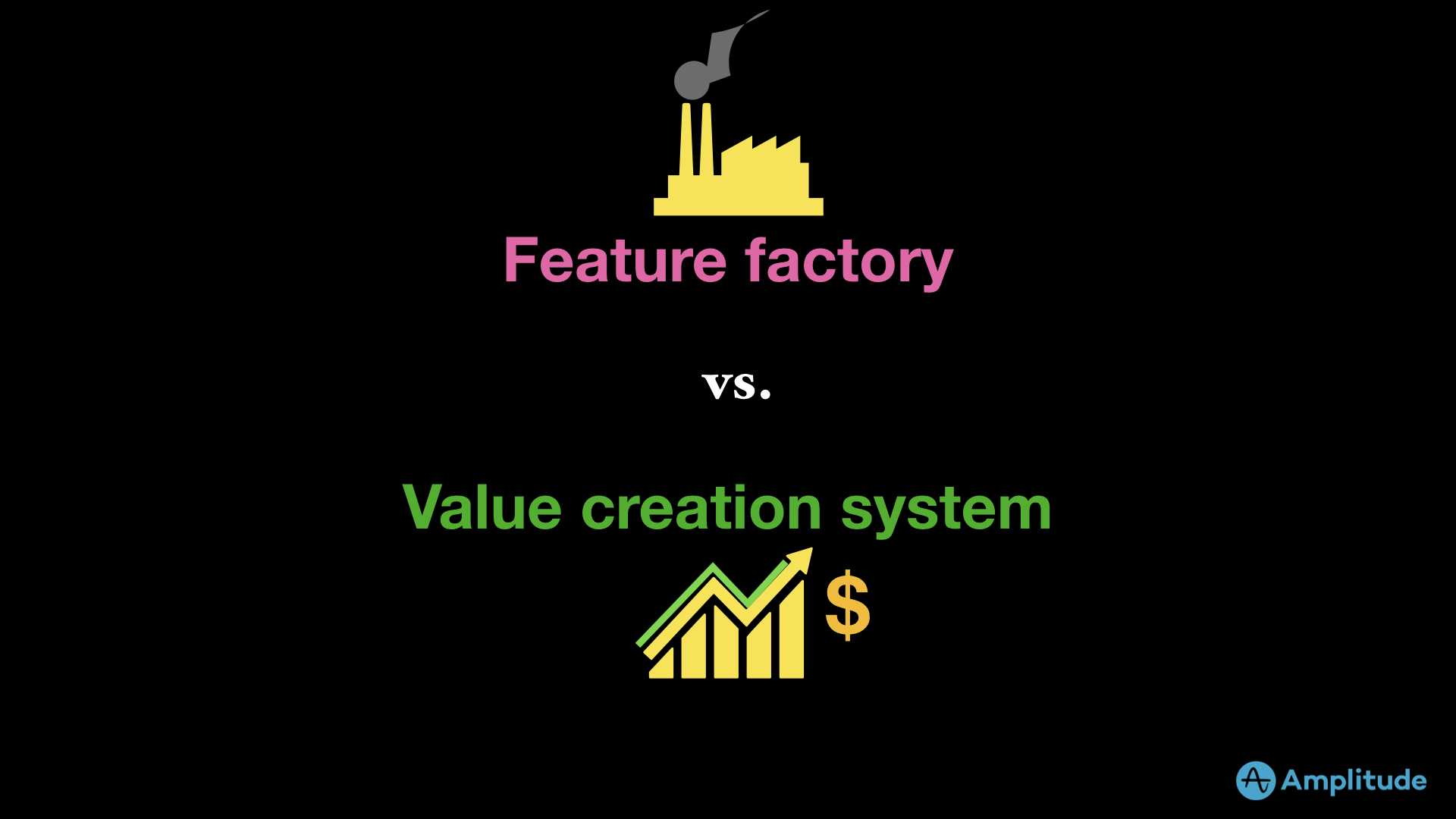 feature-factory-vs-value-creation
