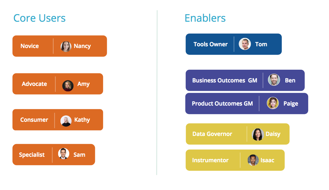 example-user-personas-b2b-software