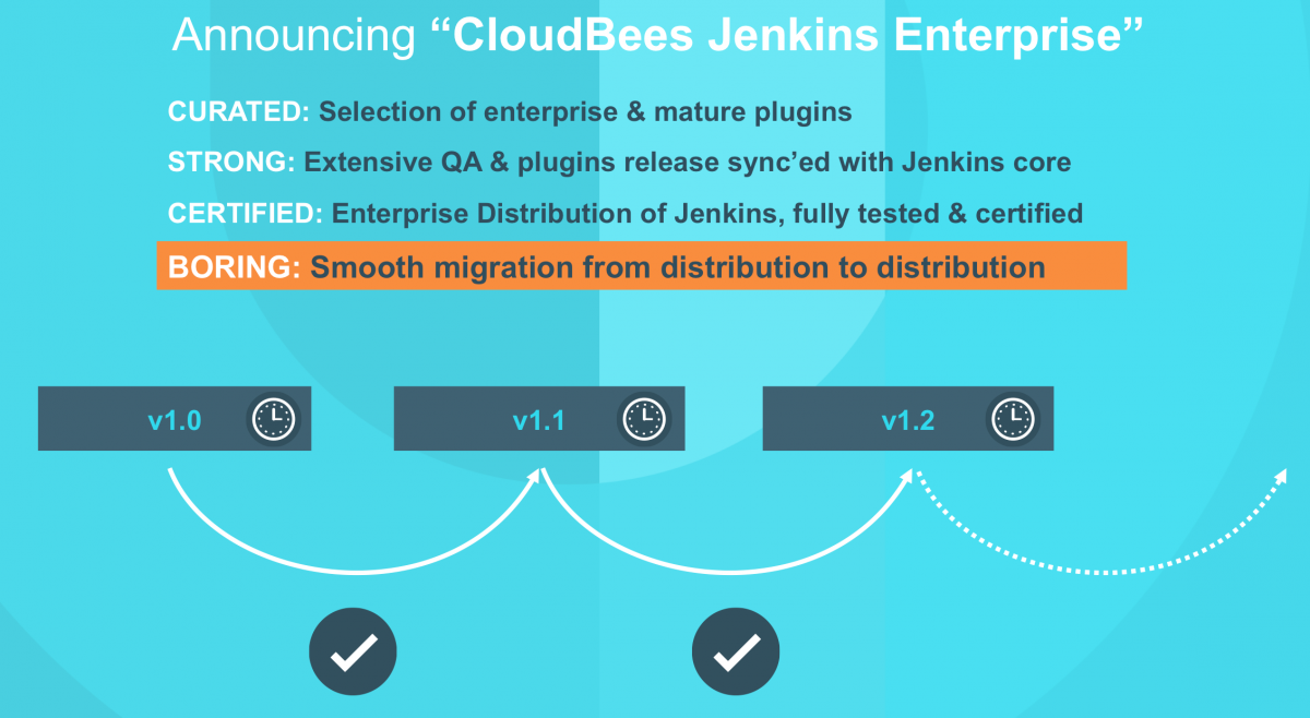 CloudBees Jenkins Enterprise