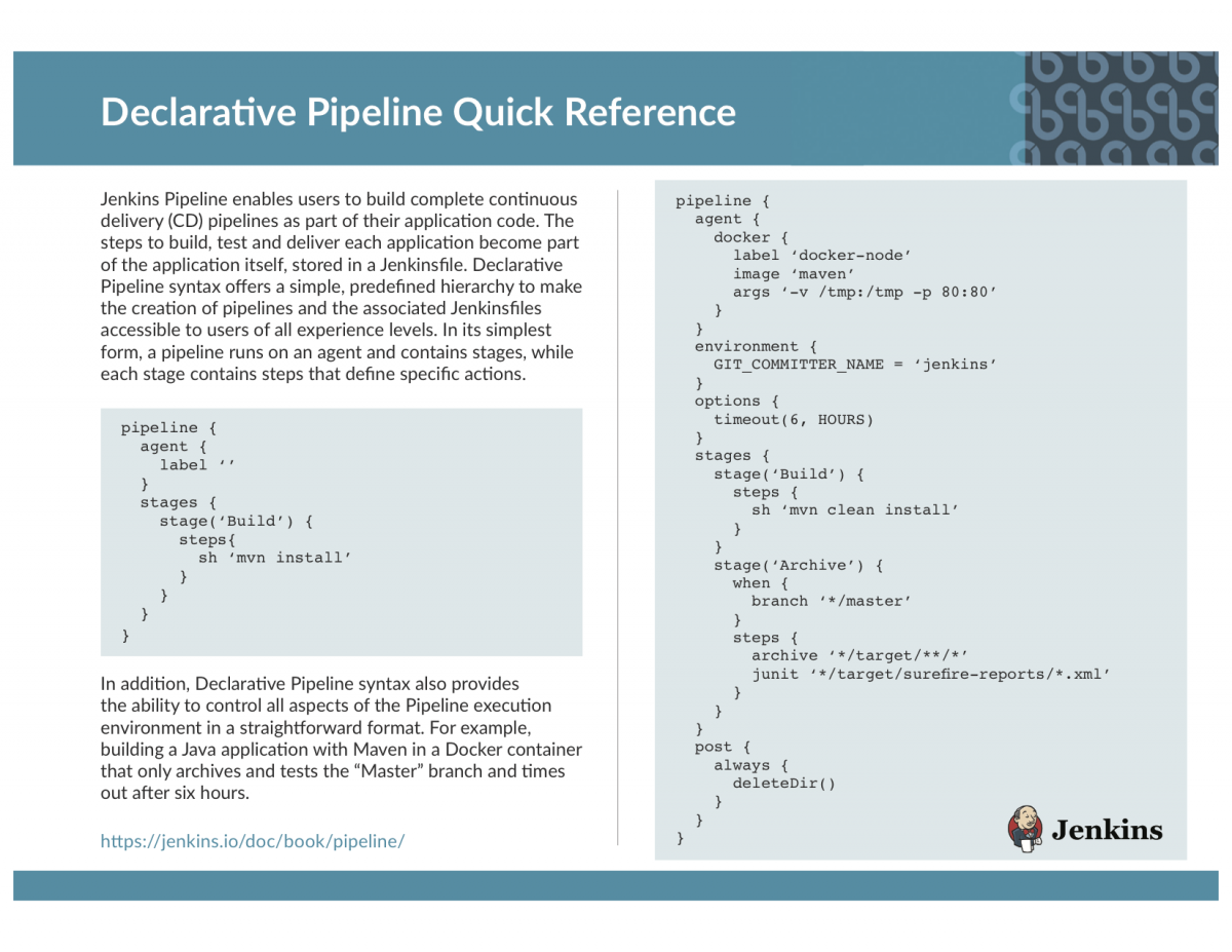 Declarative Pipeline Quick Reference