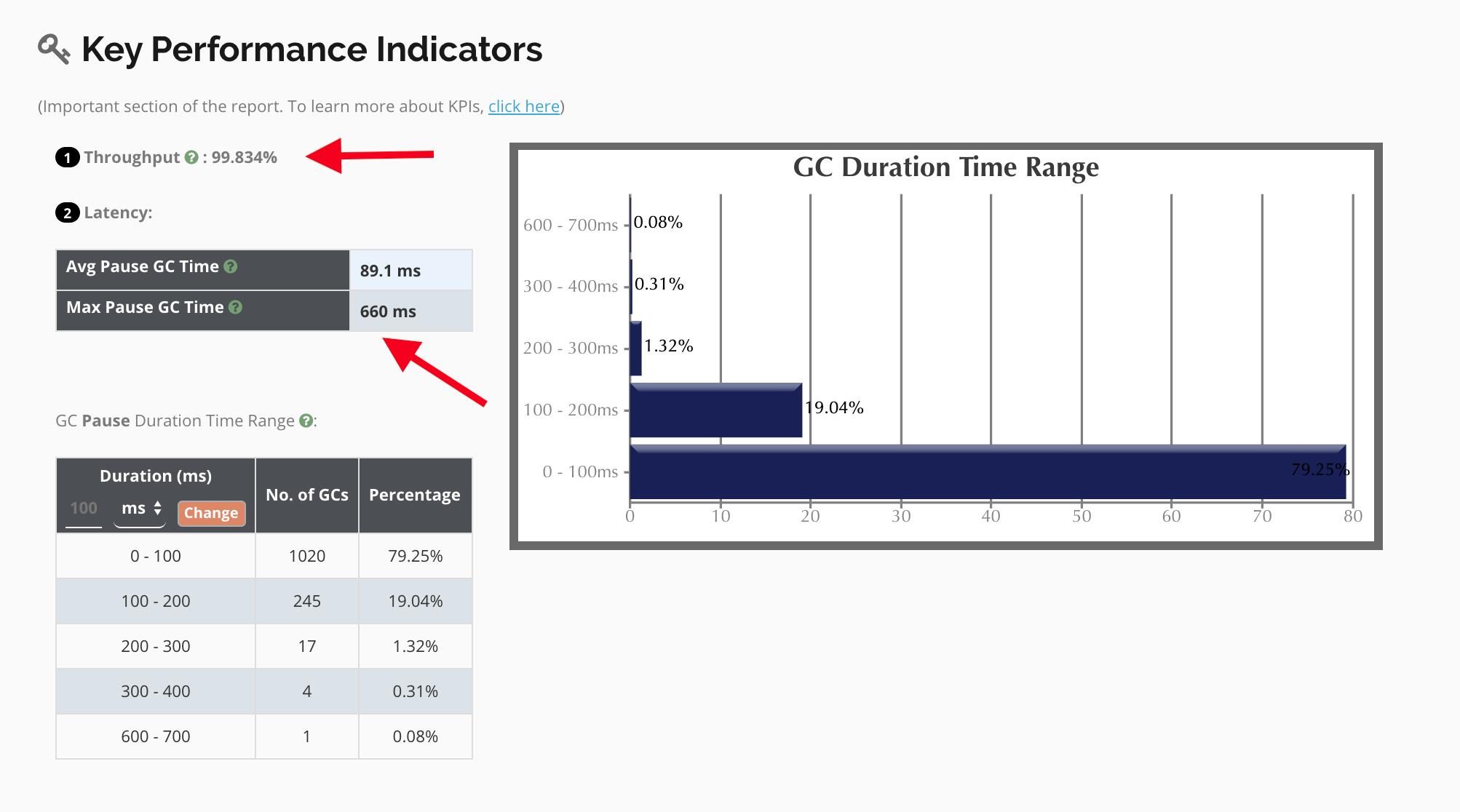 Enterprise JVM Administration and Jenkins Performance   CloudBees