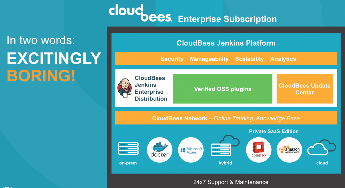 CloudBees Jenkins Enterprise Subscription