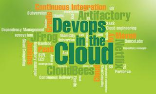Devops in the Cloud 2011