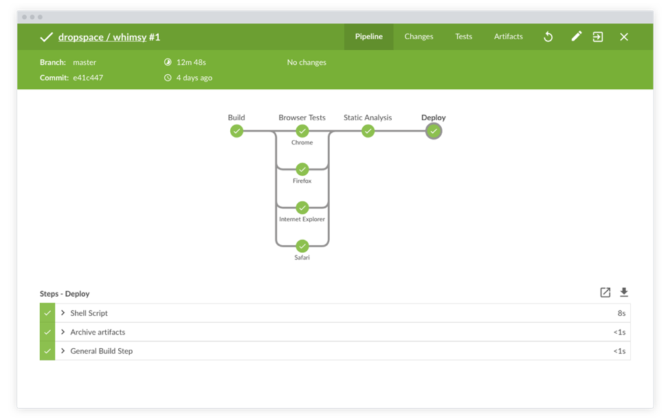 Real-Time Visualization of Value Streams with CloudBees
