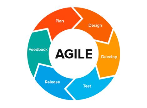 agile usecase infographic
