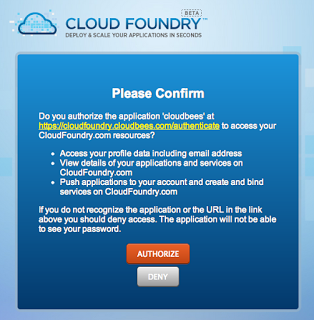 Cloud Foundry Beta