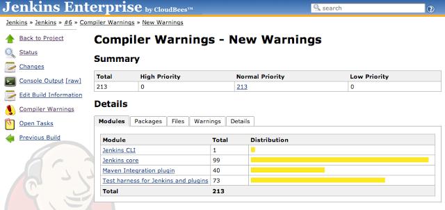 Jenkins Compiler Warnings