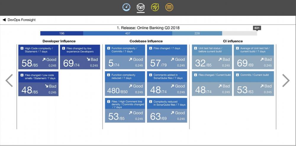 Risk provenance screenshot