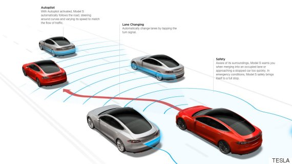 Focus On The Automotive Industry Software Is Eating The World