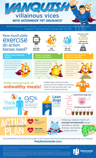 Physical wellness infographic