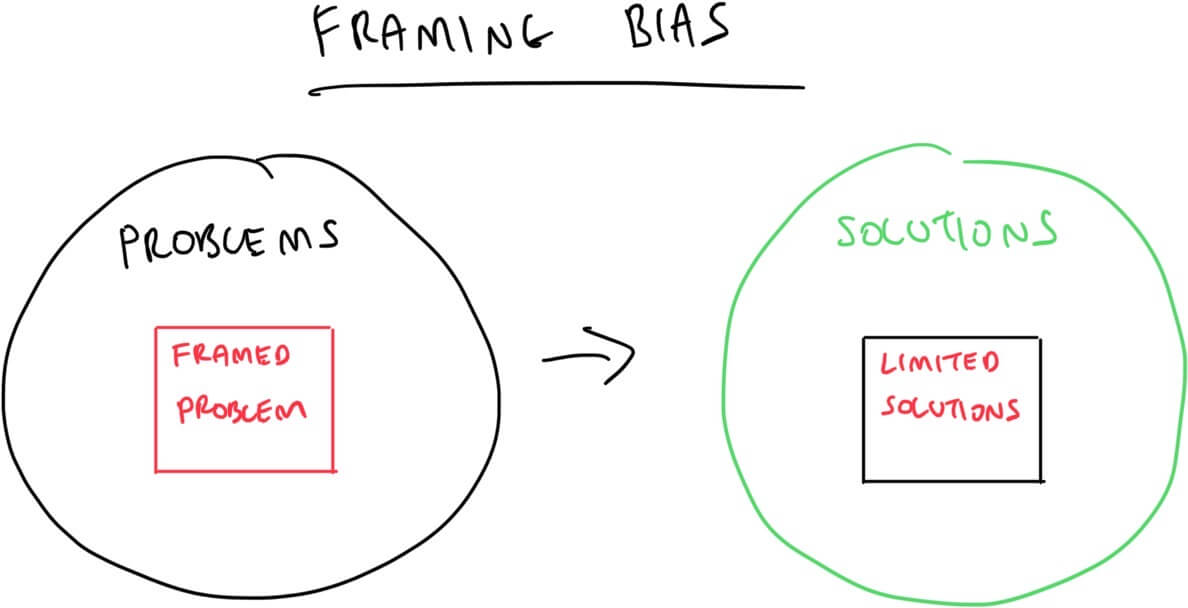 framing-bias