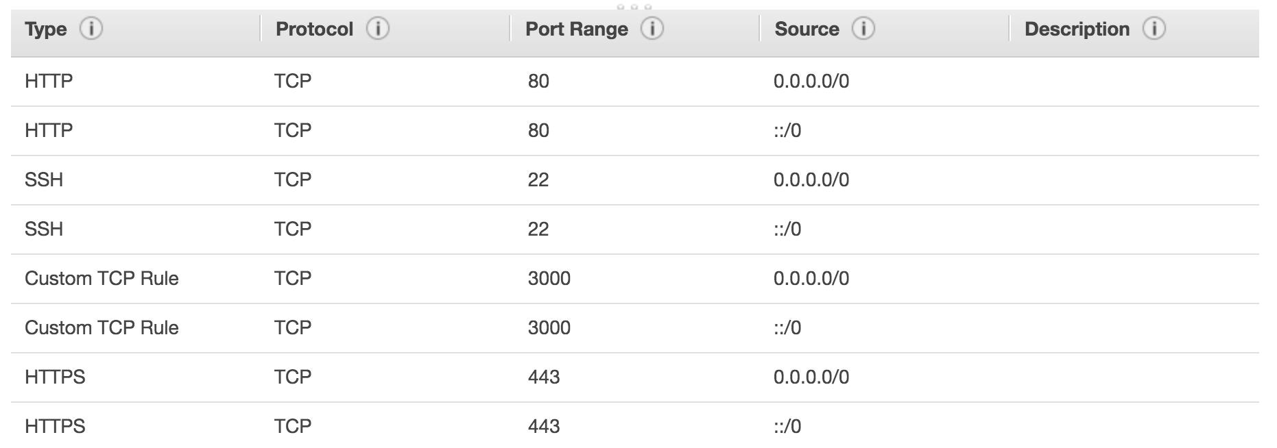 umair-akbar-security - Deploy NodeJS App to AWS EC2 Instance