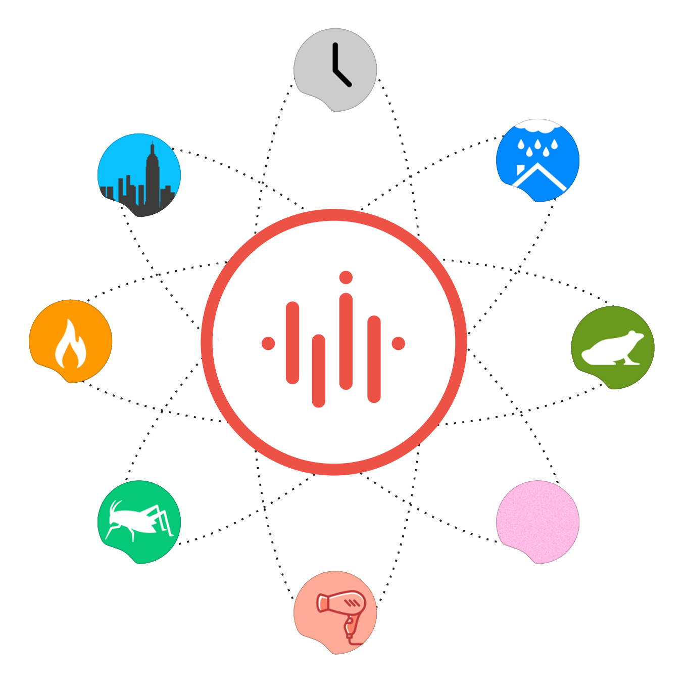 The various Invoked Apps logos circle around the Audio UX logo like an atomic particle.