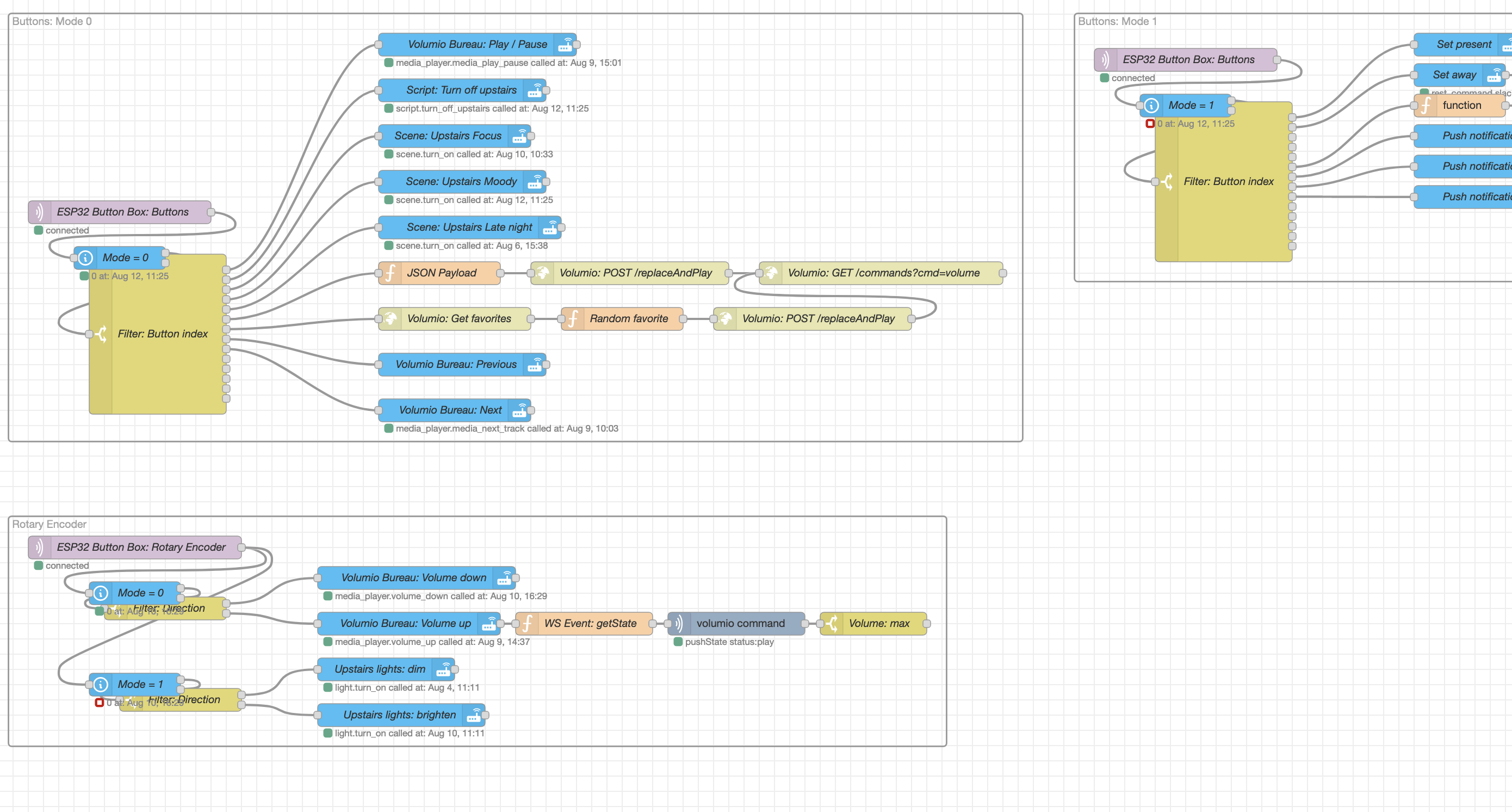 Node-RED flows listening to MQTT topics and triggering actions like controlling lights, playing music or activating scenes