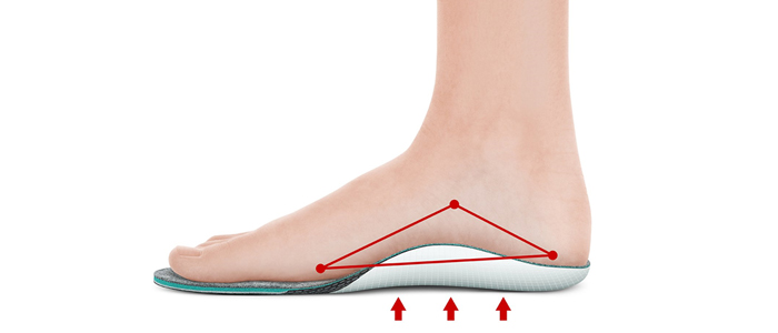 arch support insoles for sneakers
