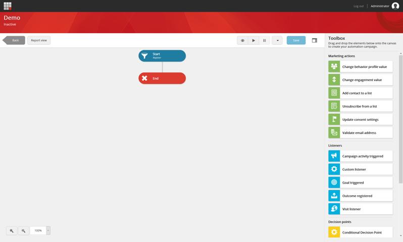 Sitecore blog1