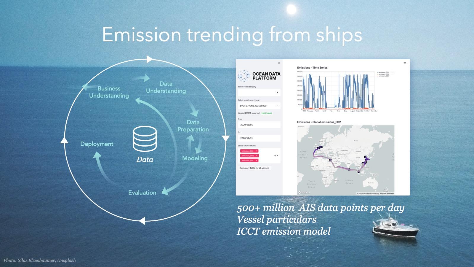 NoA Ignite og C4IR Ocean forklare hvordan de bruker Ocean Data Platform til å analysere hvordan skipsfart påvirker miljøet