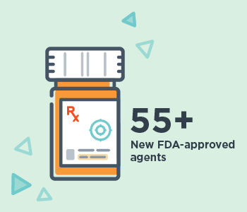 Illustration showing a targeted therapy bottle indicating 55+ new FDA-approved agents