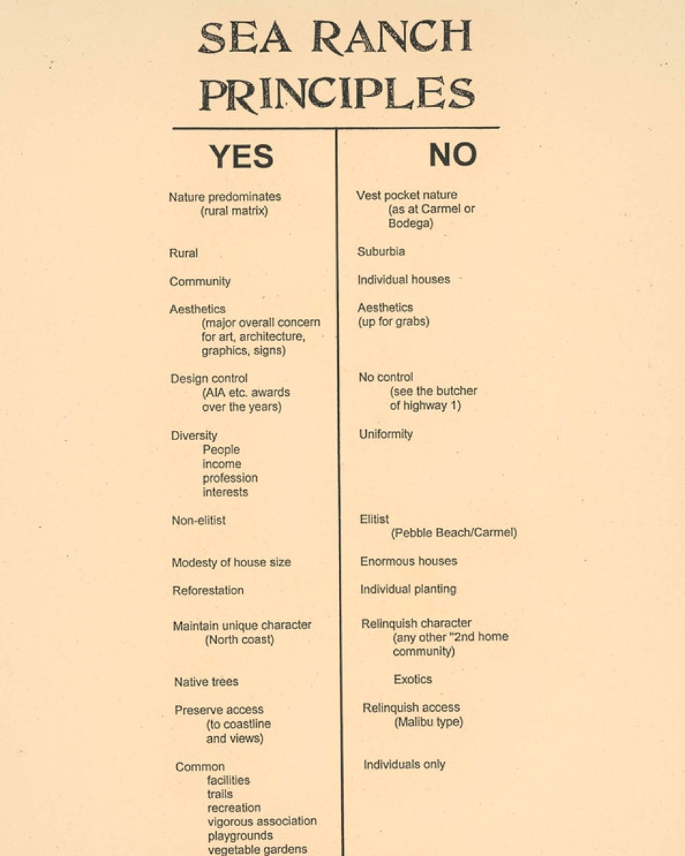 The Sea Ranch Principles. Via the Lawrence Halprin Archive at the University of Pennsylvania.