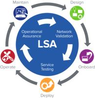 sc-lifecycle_service_assurance_graphic