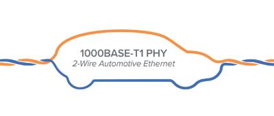 sc-testing-automotive-ethernet-phy-wp-spirent