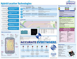 sc-Hybrid_Location_Technologies_Poster