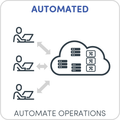 Achieving Continuous Delivery Automated