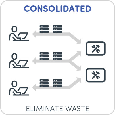 Achieving Continuous Delivery Consolidated
