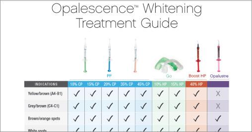 Opalescence Whitening Menu Download