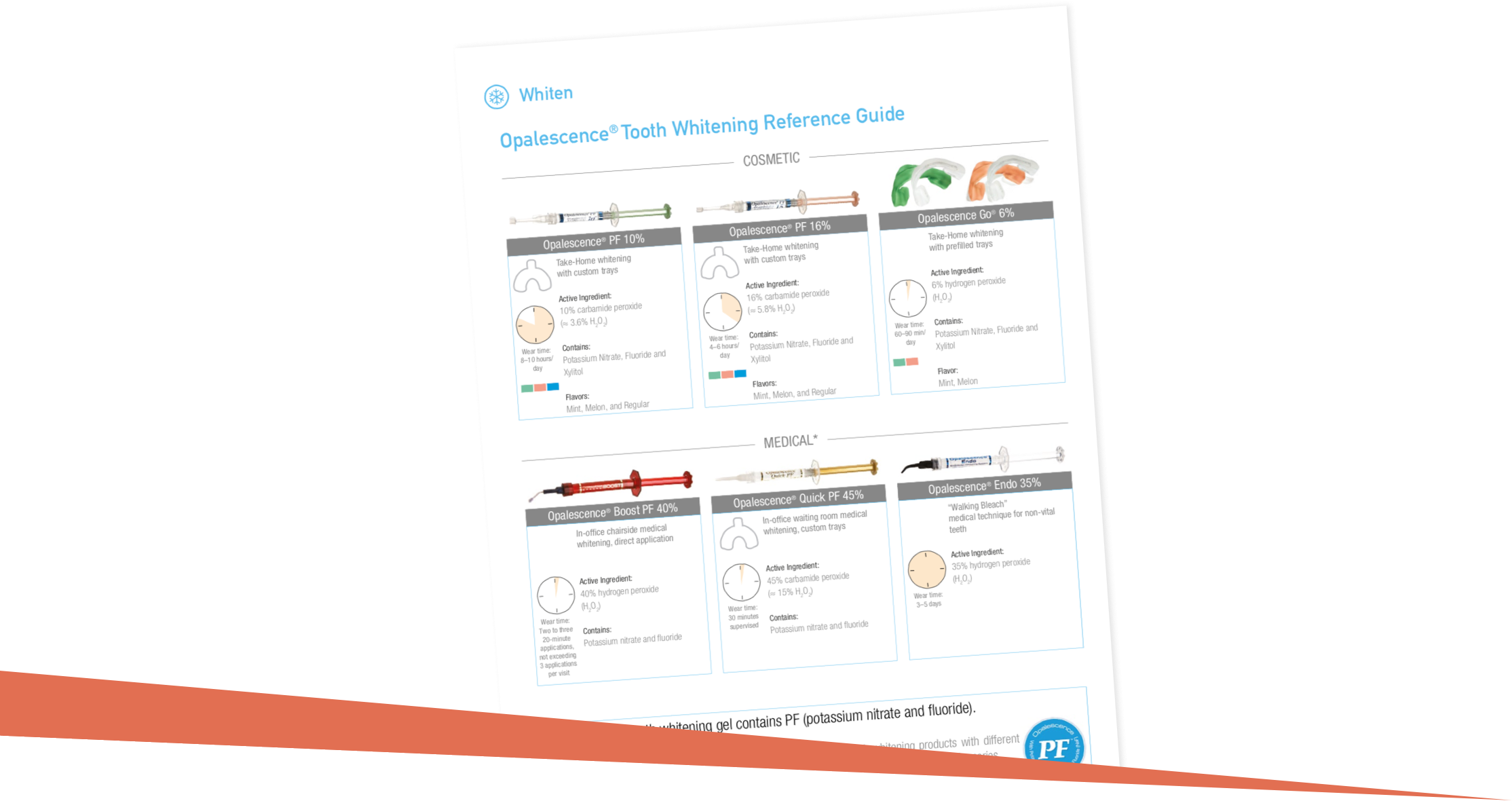 Opalescence Tooth Whitening Reference Guide