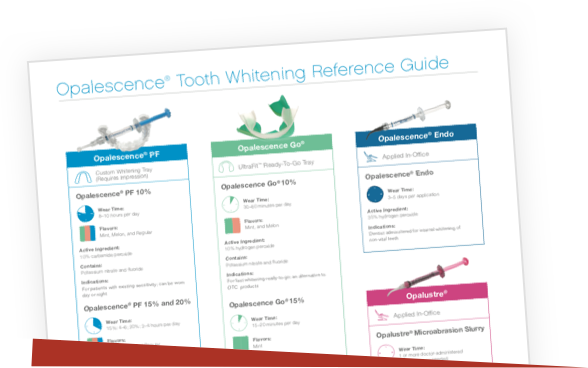 Whitening Reference Guide