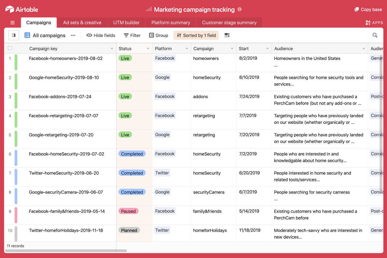 Airtable marketing campaign tracking template base