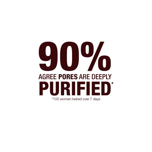 91% agree pores are deeply purified. 100 women tested over 7 days