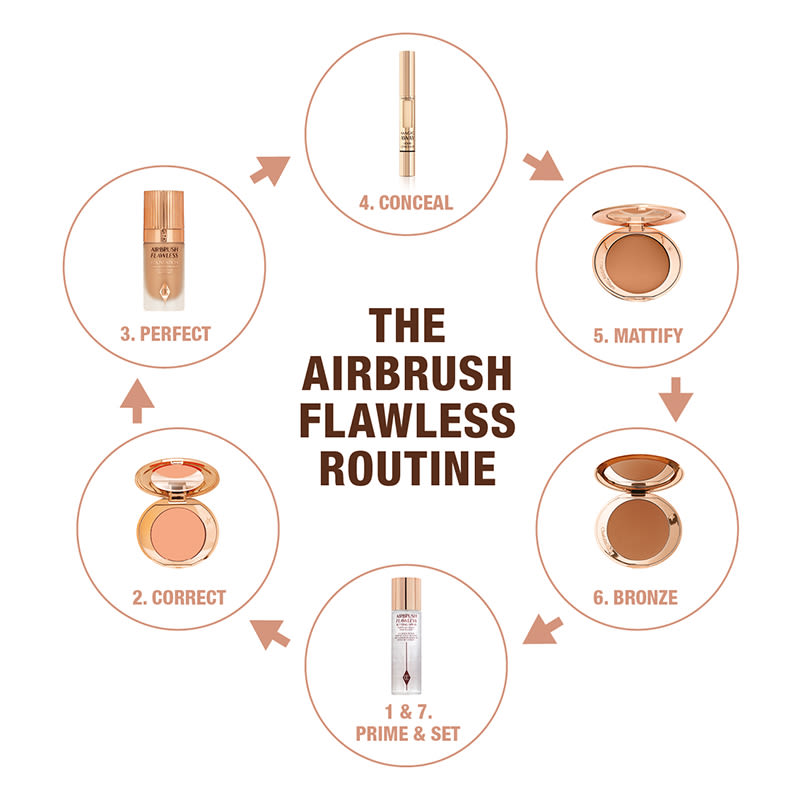 1x1 Airbrush Flawless Makeup Routine