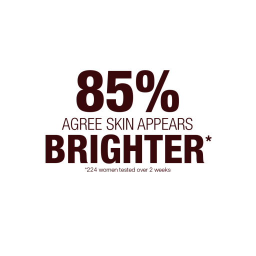 85% agree skin appears brighter. 224 women tested over 2 weeks