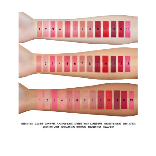 HOLLYWOOD LIPS ARM SWATCHES