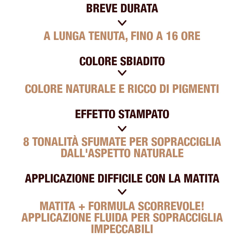 Brow Lift Information in Italian