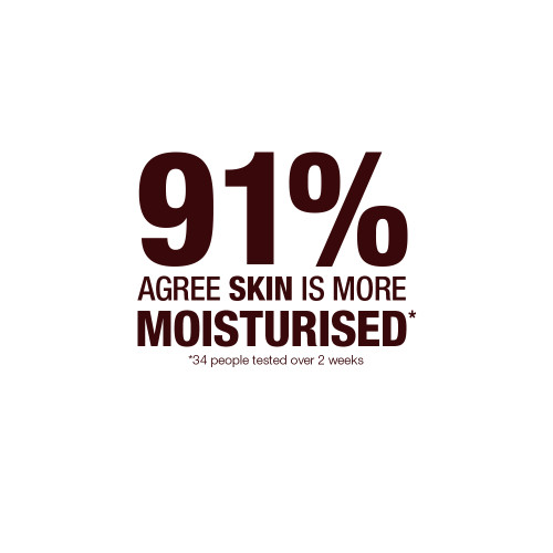91% agree skin is more moisturised. Tested on 100 women over 7 days