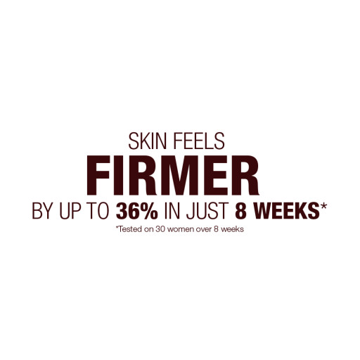 Skin Feels Firmer By Up To 36% In Just 8 Weeks. Tested on 30 women over 8 weeks