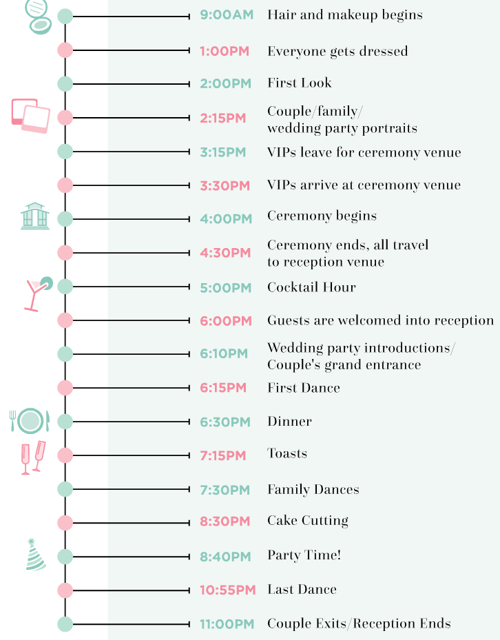 Sample Wedding Timeline. How To Create A Wedding Reception ...