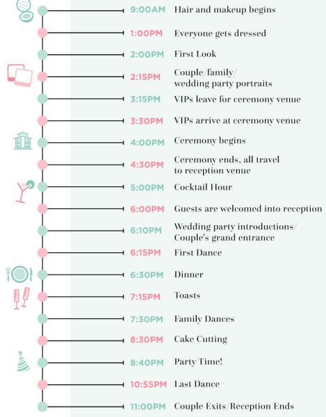 9 wedding day timeline rules every couple should follow weddingwire wedding day timeline template pronofoot35fo Images