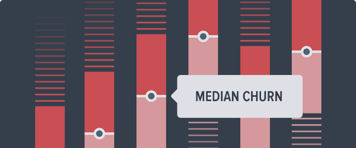 Median Churn Graphic