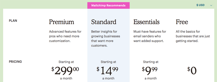 mailchimp-pricing-2019
