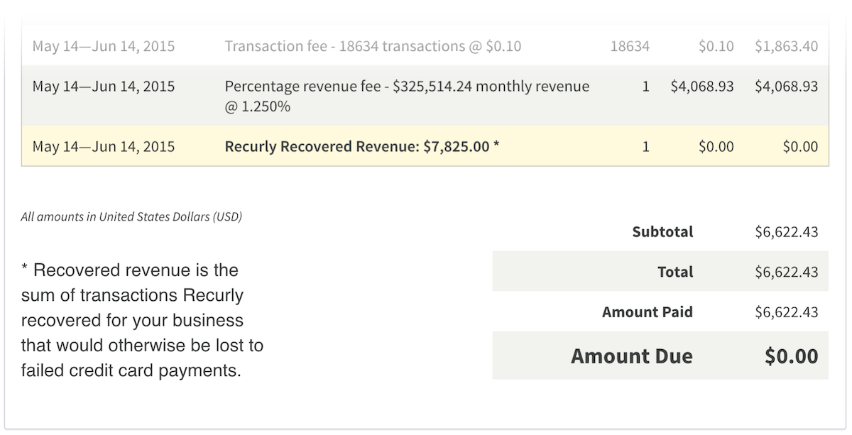 recovered-revenue-invoices2x