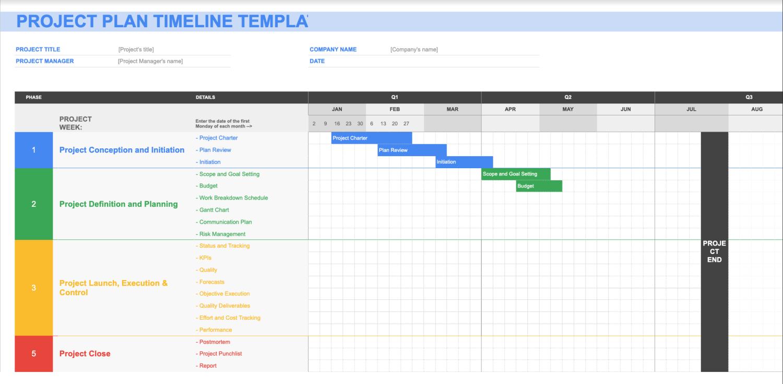 Google Project Plan template