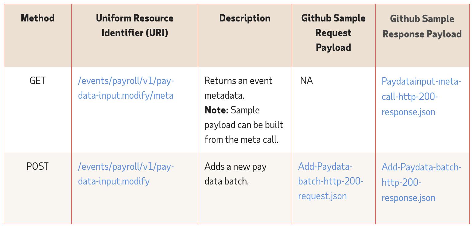 Pay data input API