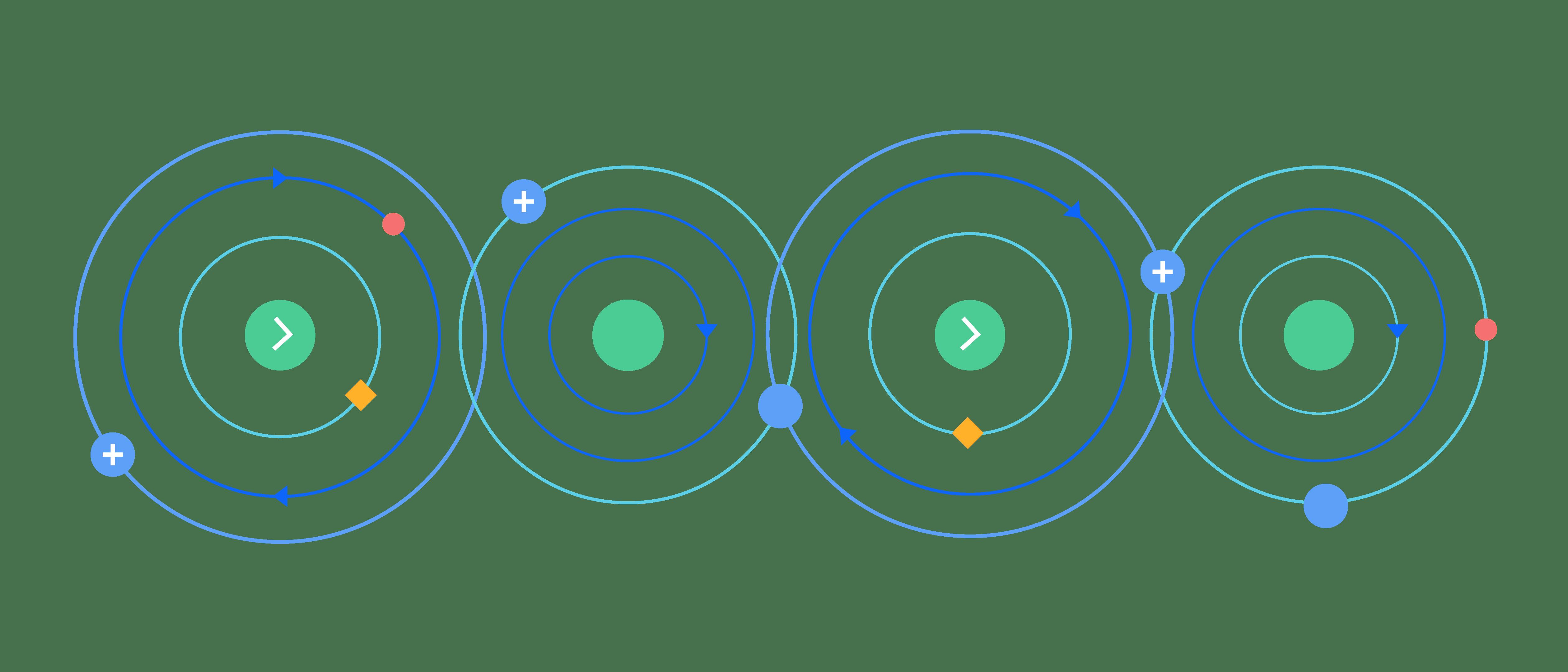 tray-blog-general-spiral@4x-min