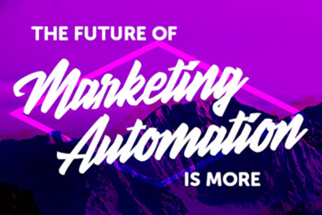future-of-marketing-automation blog post cover image